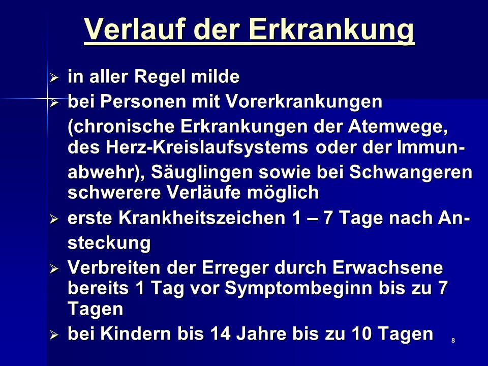 8 Verlauf der Erkrankung in aller Regel milde in aller Regel milde bei Personen mit Vorerkrankungen bei Personen mit Vorerkrankungen (chronische Erkra