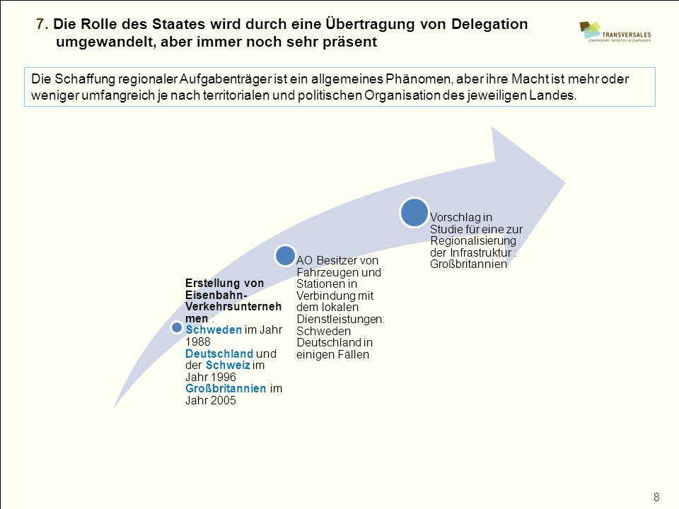 8 7. Die Rolle des Staates wird durch eine Übertragung von Delegation umgewandelt, aber immer noch sehr präsent Die Schaffung regionaler Aufgabenträge