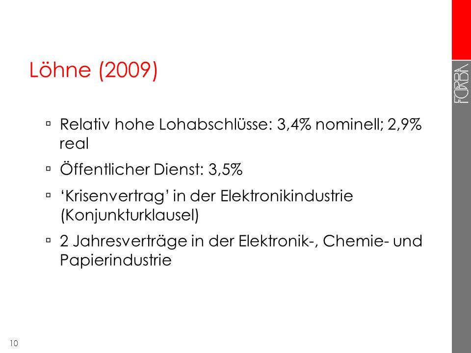 10 Löhne (2009) Relativ hohe Lohabschlüsse: 3,4% nominell; 2,9% real Öffentlicher Dienst: 3,5% Krisenvertrag in der Elektronikindustrie (Konjunkturkla