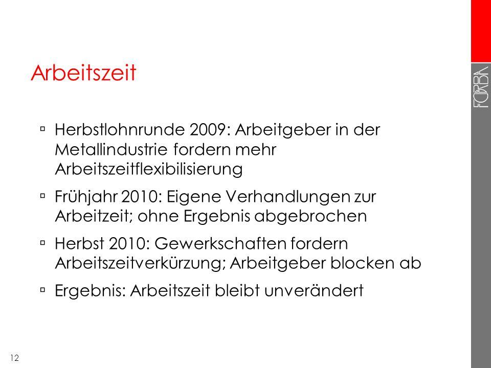 12 Arbeitszeit Herbstlohnrunde 2009: Arbeitgeber in der Metallindustrie fordern mehr Arbeitszeitflexibilisierung Frühjahr 2010: Eigene Verhandlungen z