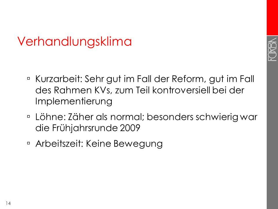 14 Verhandlungsklima Kurzarbeit: Sehr gut im Fall der Reform, gut im Fall des Rahmen KVs, zum Teil kontroversiell bei der Implementierung Löhne: Zäher