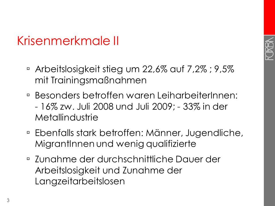 3 Krisenmerkmale II Arbeitslosigkeit stieg um 22,6% auf 7,2% ; 9,5% mit Trainingsmaßnahmen Besonders betroffen waren LeiharbeiterInnen: - 16% zw. Juli