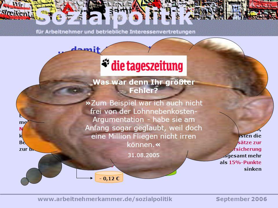 www.arbeitnehmerkammer.de/sozialpolitikSeptember 2006... damit Arbeit billiger wird (?) Die kostensteigernde Wirkung der MwSt- Erhöhung beträgt mehr a