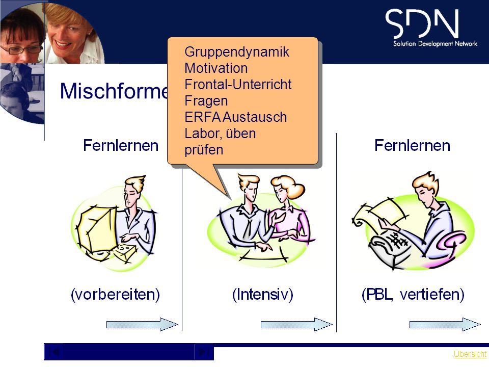 Demo Plattform academy.sdnag.com Mischformen (blended) Gruppendynamik Motivation Frontal-Unterricht Fragen ERFA Austausch Labor, üben prüfen