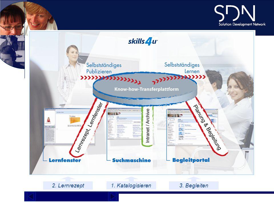 Demo Plattform academy.sdnag.com 4.