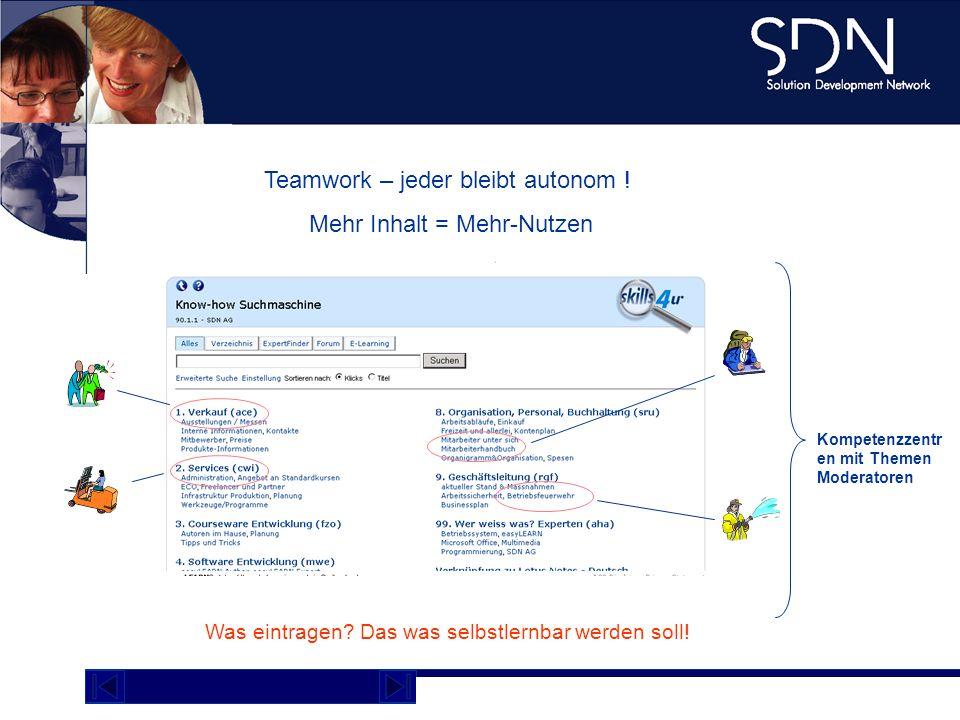 Demo Plattform academy.sdnag.com Kompetenzzentren Kompetenzzentr en mit Themen Moderatoren Teamwork – jeder bleibt autonom ! Mehr Inhalt = Mehr-Nutzen