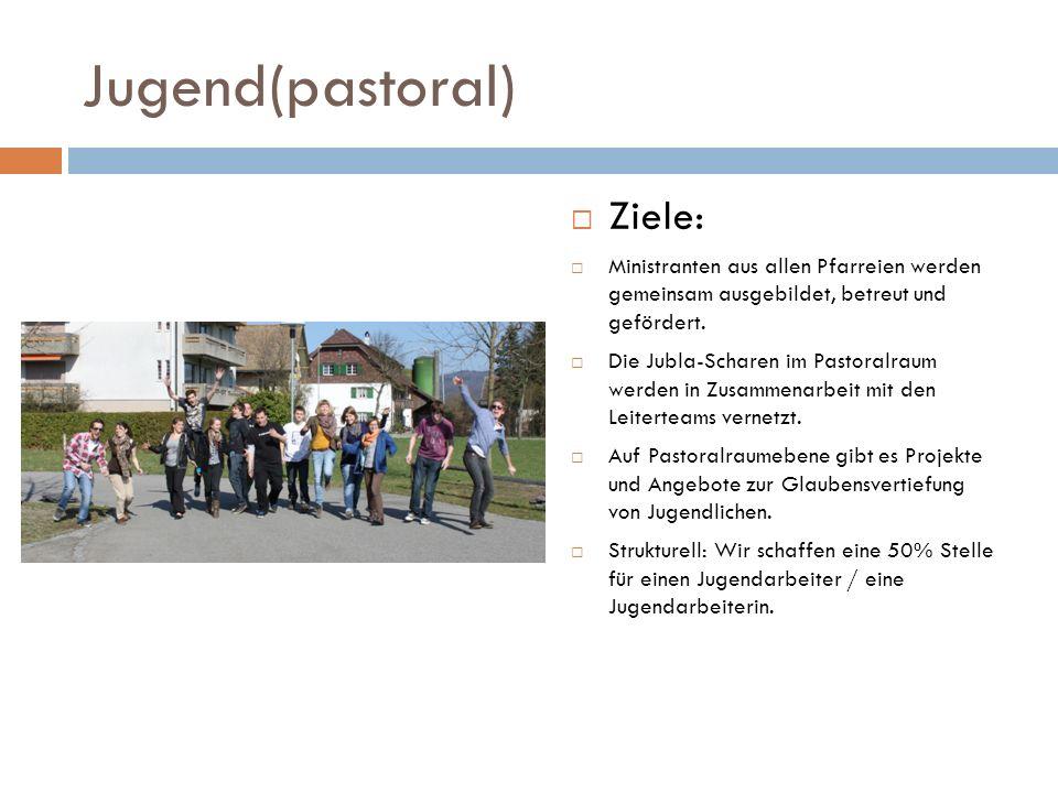 Jugend(pastoral) Ziele: Ministranten aus allen Pfarreien werden gemeinsam ausgebildet, betreut und gefördert. Die Jubla-Scharen im Pastoralraum werden