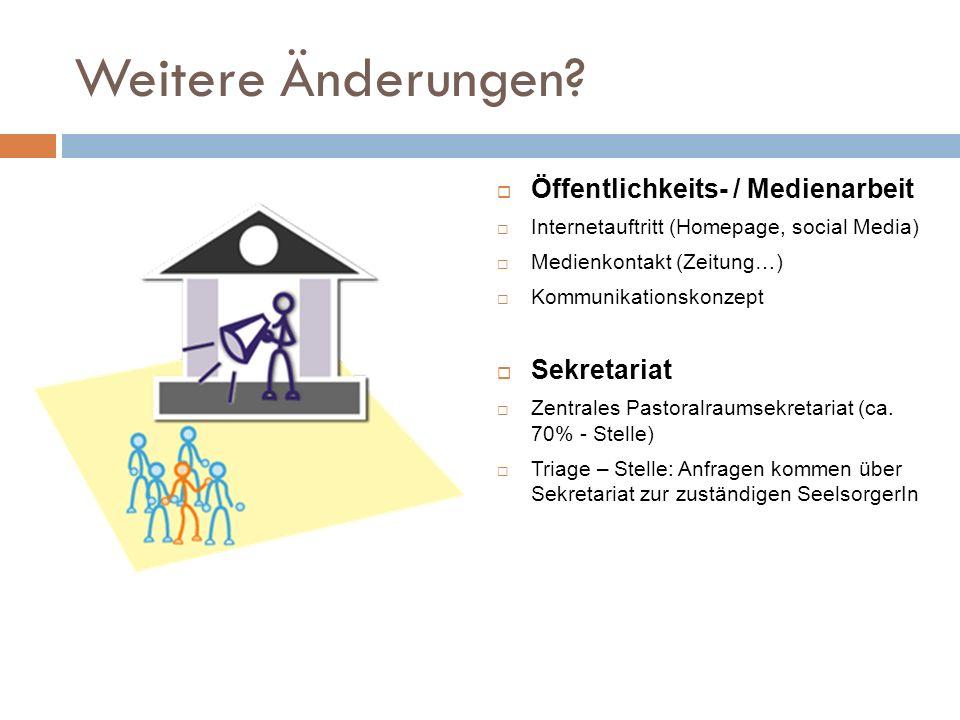 Weitere Änderungen? Öffentlichkeits- / Medienarbeit Internetauftritt (Homepage, social Media) Medienkontakt (Zeitung…) Kommunikationskonzept Sekretari