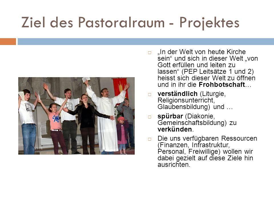Ziel des Pastoralraum - Projektes In der Welt von heute Kirche sein und sich in dieser Welt von Gott erfüllen und leiten zu lassen (PEP Leitsätze 1 un