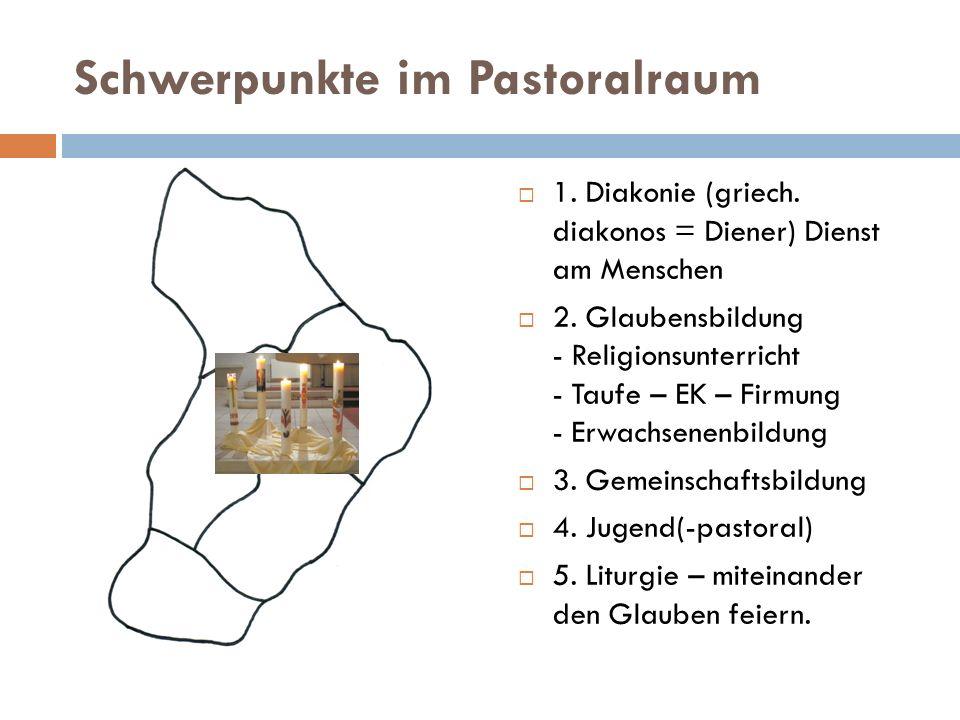 Schwerpunkte im Pastoralraum 1. Diakonie (griech. diakonos = Diener) Dienst am Menschen 2. Glaubensbildung - Religionsunterricht - Taufe – EK – Firmun