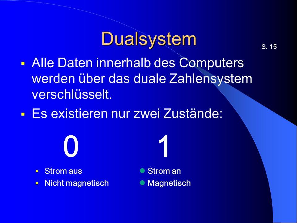 Dualsystem Alle Daten innerhalb des Computers werden über das duale Zahlensystem verschlüsselt.