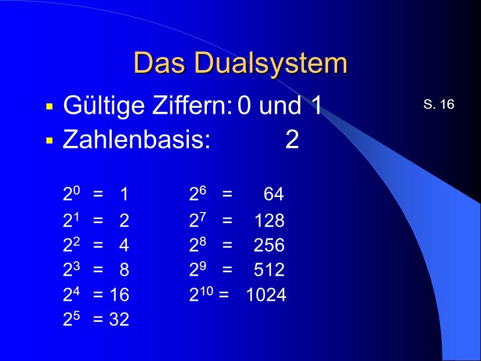 Das Dualsystem Gültige Ziffern:0 und 1 Zahlenbasis:2 2 0 = 12 6 = 64 2 1 = 22 7 = 128 2 2 = 42 8 = 256 2 3 = 82 9 = 512 2 4 = 162 10 = 1024 2 5 = 32 S.