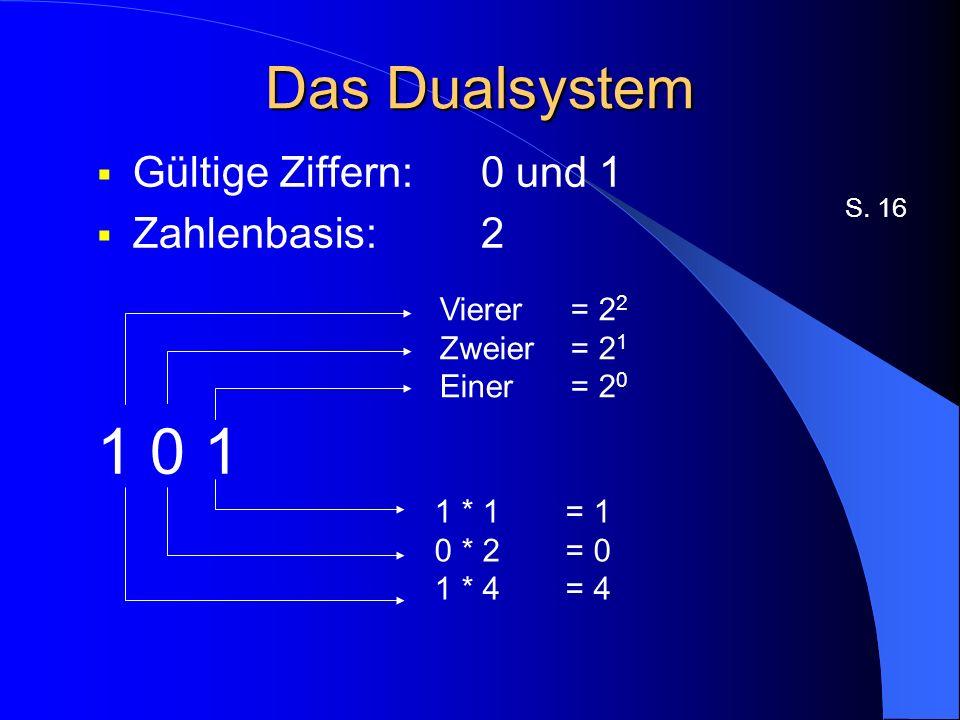 Das Dualsystem Gültige Ziffern:0 und 1 Zahlenbasis:2 1 0 1 Vierer = 2 2 Zweier = 2 1 Einer = 2 0 1 * 1 = 1 0 * 2 = 0 1 * 4 = 4 S.