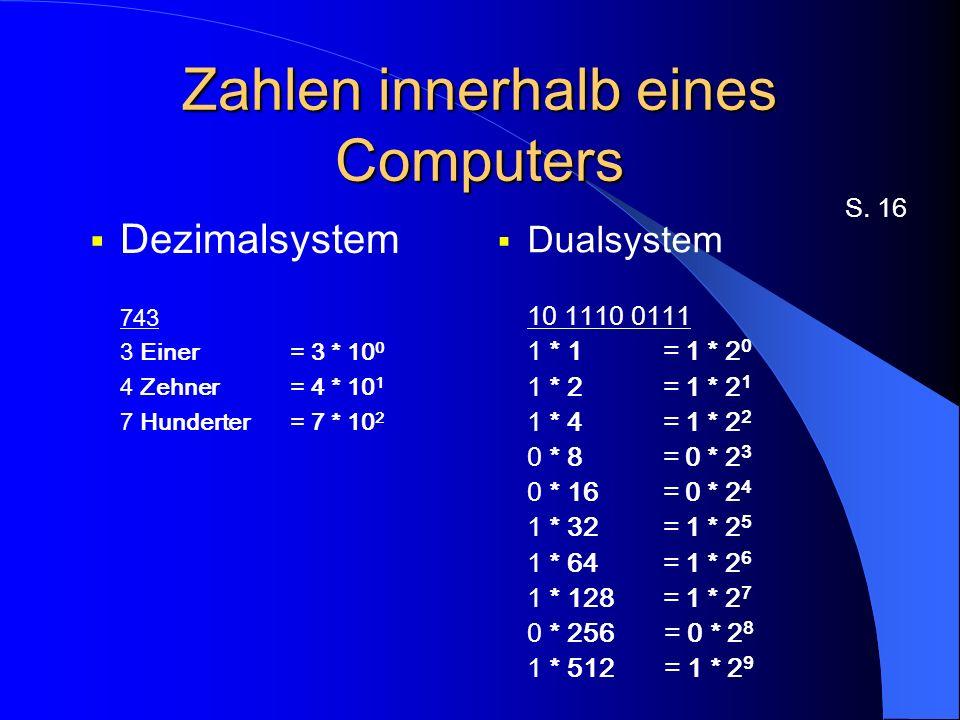 Zahlen innerhalb eines Computers Dezimalsystem 743 3 Einer = 3 * 10 0 4 Zehner = 4 * 10 1 7 Hunderter= 7 * 10 2 Dualsystem 10 1110 0111 1 * 1 = 1 * 2 0 1 * 2 = 1 * 2 1 1 * 4 = 1 * 2 2 0 * 8 = 0 * 2 3 0 * 16 = 0 * 2 4 1 * 32 = 1 * 2 5 1 * 64 = 1 * 2 6 1 * 128 = 1 * 2 7 0 * 256 = 0 * 2 8 1 * 512 = 1 * 2 9 S.