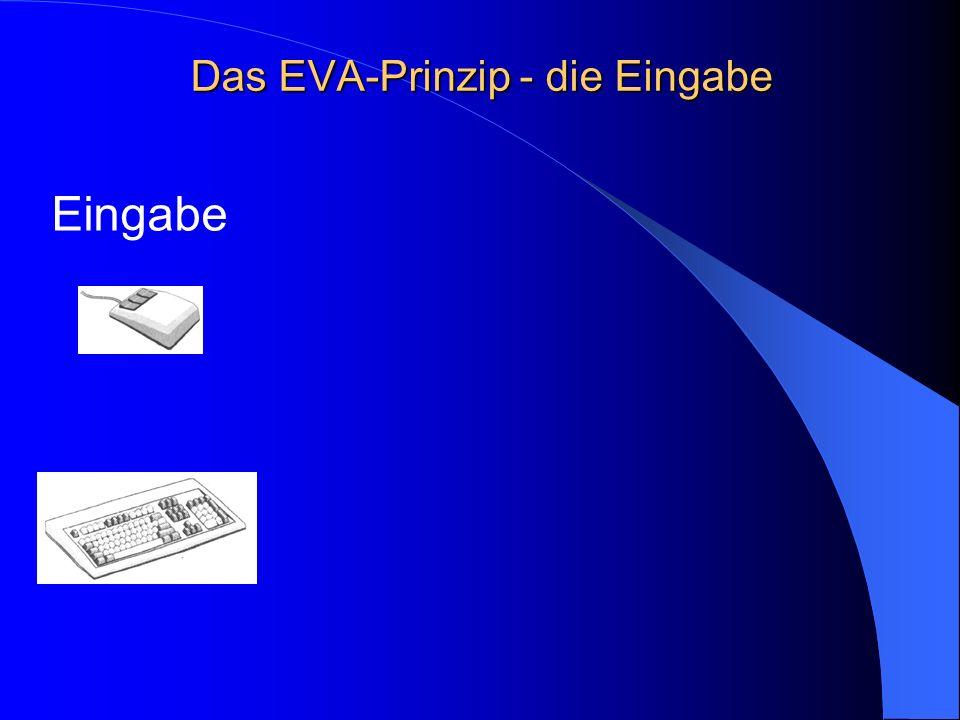Eingabe Das EVA-Prinzip - die Eingabe