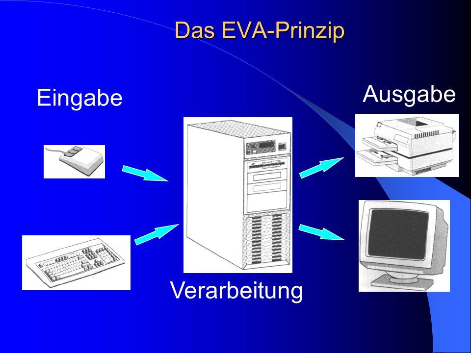 Das EVA-Prinzip Verarbeitung Ausgabe Eingabe