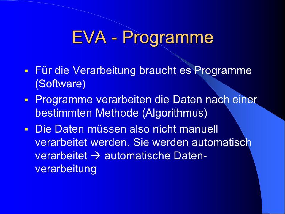 EVA - Programme Für die Verarbeitung braucht es Programme (Software) Programme verarbeiten die Daten nach einer bestimmten Methode (Algorithmus) Die Daten müssen also nicht manuell verarbeitet werden.
