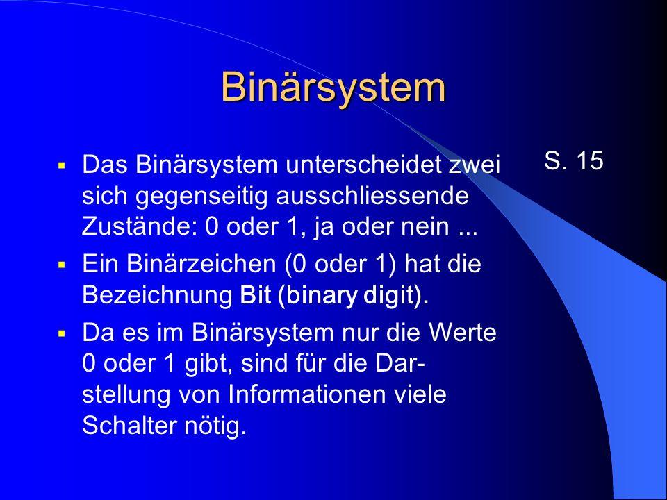 Binärsystem Das Binärsystem unterscheidet zwei sich gegenseitig ausschliessende Zustände: 0 oder 1, ja oder nein...