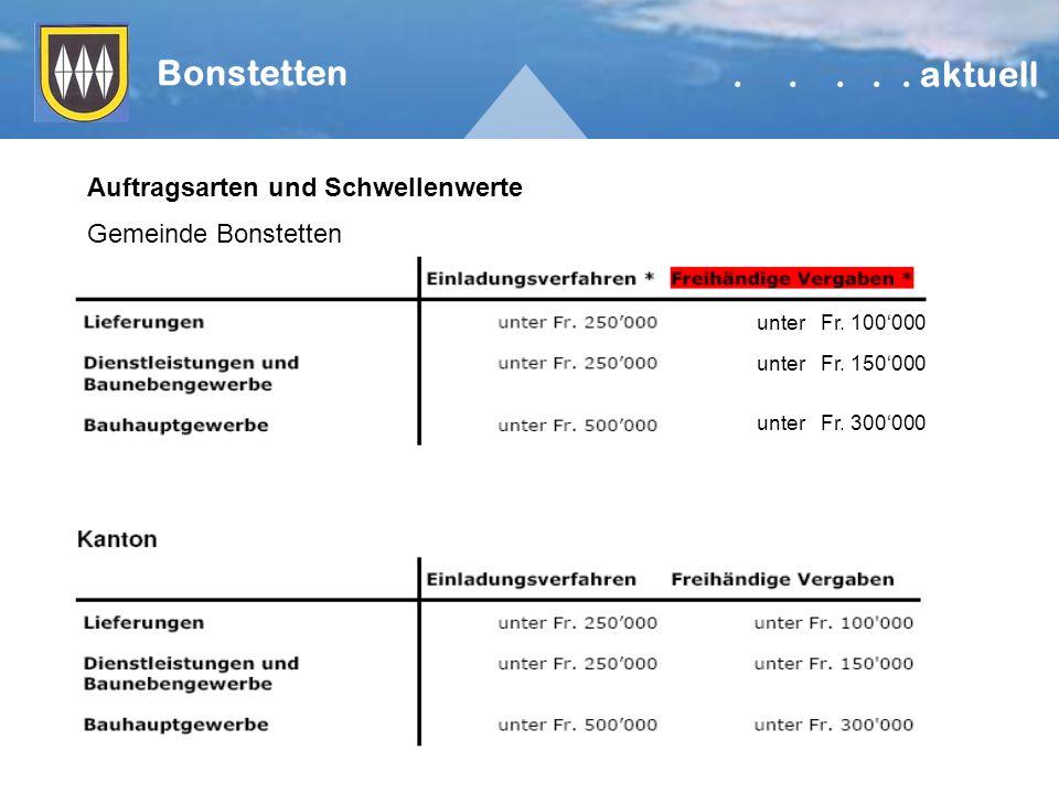 Bonstetten.....aktuell Auftragsarten und Schwellenwerte Gemeinde Bonstetten unter Fr.