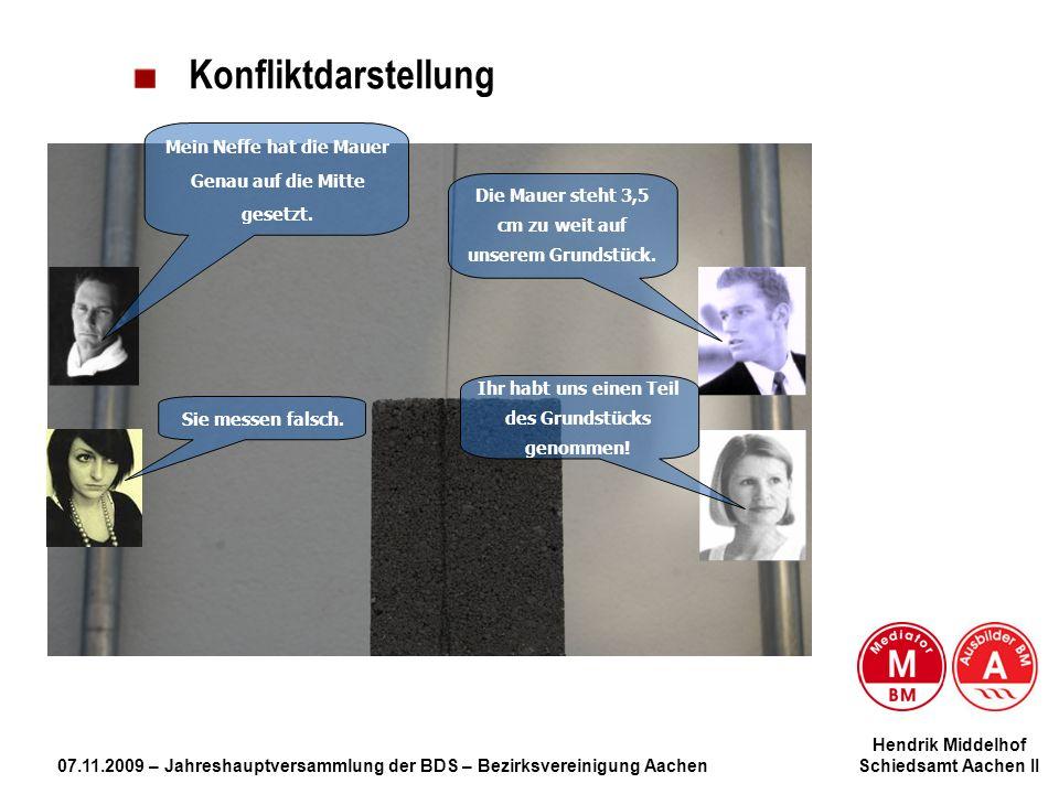 Hendrik Middelhof 07.11.2009 – Jahreshauptversammlung der BDS – Bezirksvereinigung Aachen Schiedsamt Aachen II Konfliktdarstellung Sie messen falsch.