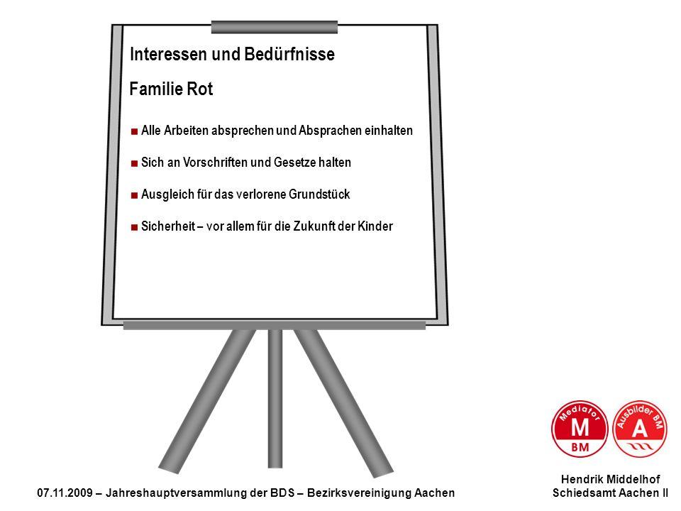 Hendrik Middelhof 07.11.2009 – Jahreshauptversammlung der BDS – Bezirksvereinigung Aachen Schiedsamt Aachen II Mediation … Interessen und Bedürfnisse