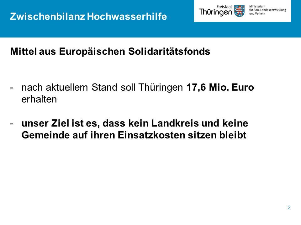 3 Soforthilfe Höhe der bisher bewilligten Zuwendungen (in Mio.
