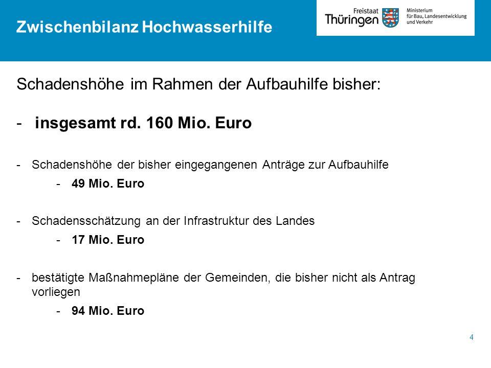 5 Aufbauhilfe: Schadenshöhe der bisher eingegangenen Anträge (in Mio.