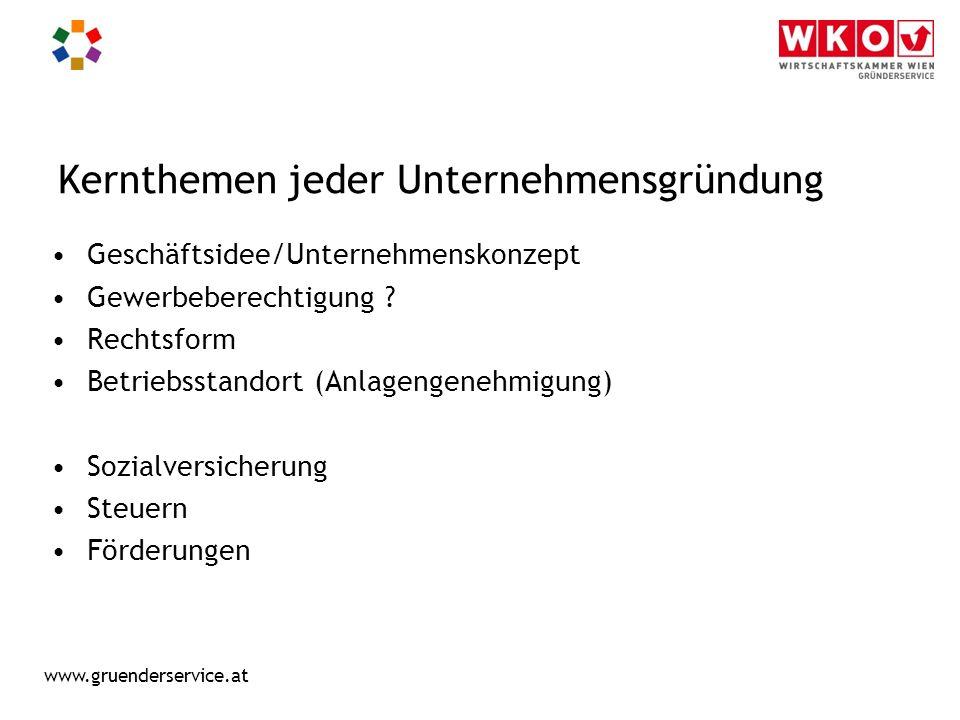 www.gruenderservice.at Kernthemen jeder Unternehmensgründung Geschäftsidee/Unternehmenskonzept Gewerbeberechtigung .