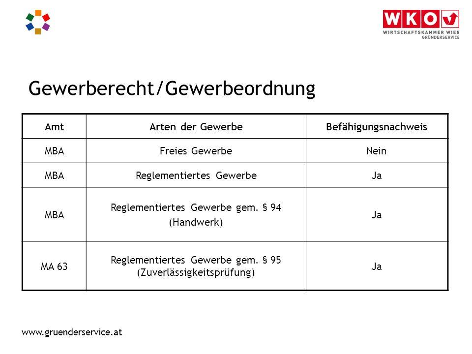 www.gruenderservice.at Gewerberecht/Gewerbeordnung AmtArten der GewerbeBefähigungsnachweis MBAFreies GewerbeNein MBAReglementiertes GewerbeJa MBA Reglementiertes Gewerbe gem.