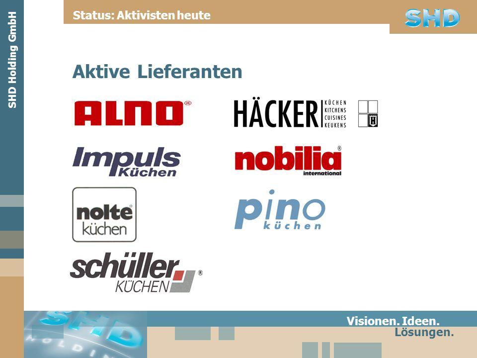 Aktive Lieferanten Visionen. Ideen. Lösungen. Status: Aktivisten heute SHD Holding GmbH