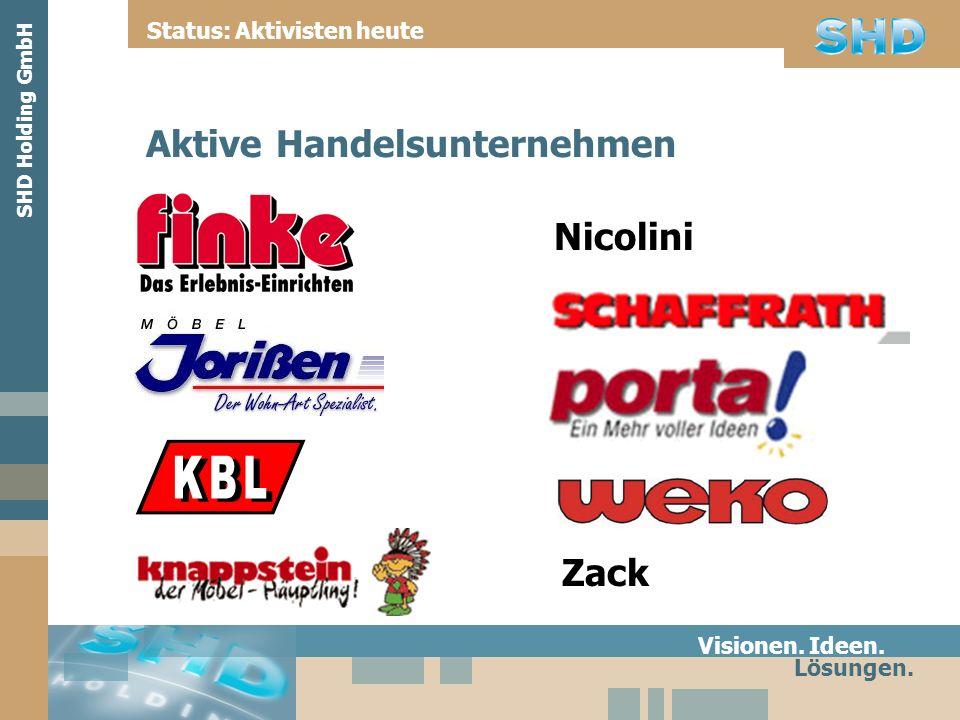 Aktive Handelsunternehmen Visionen. Ideen. Lösungen. SHD Holding GmbH Status: Aktivisten heute Nicolini Zack