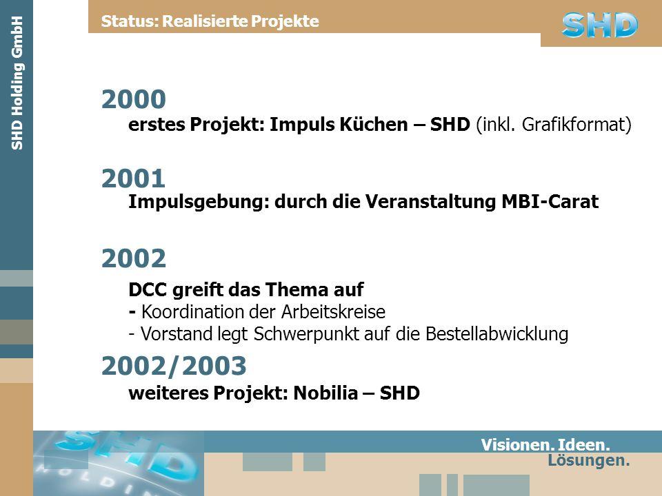 2000 2001 2002 2002/2003 Visionen. Ideen. Lösungen. Status: Realisierte Projekte SHD Holding GmbH erstes Projekt: Impuls Küchen – SHD (inkl. Grafikfor