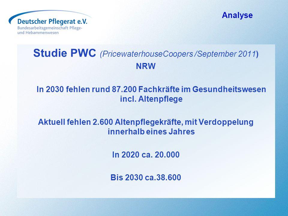 Analyse Studie PWC (PricewaterhouseCoopers /September 2011) NRW In 2030 fehlen rund 87.200 Fachkräfte im Gesundheitswesen incl. Altenpflege Aktuell fe