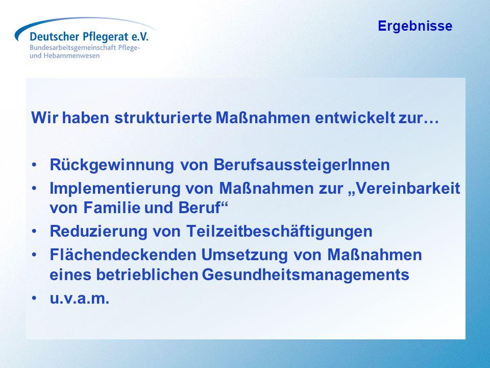 Ergebnisse Wir haben strukturierte Maßnahmen entwickelt zur… Rückgewinnung von BerufsaussteigerInnen Implementierung von Maßnahmen zur Vereinbarkeit v
