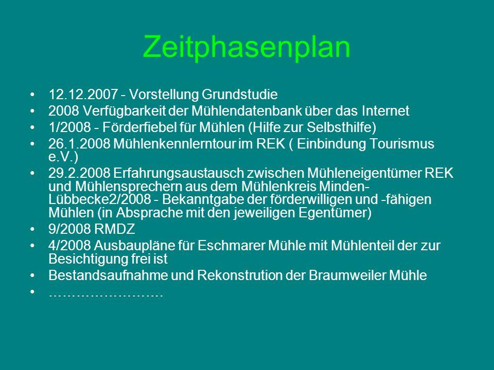Zeitphasenplan 12.12.2007 - Vorstellung Grundstudie 2008 Verfügbarkeit der Mühlendatenbank über das Internet 1/2008 - Förderfiebel für Mühlen (Hilfe z