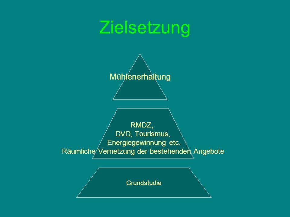 Vernetzung Regionale Projekt Homburger Ländchen: Zusammenarbeit besteht konkret an Objekten.