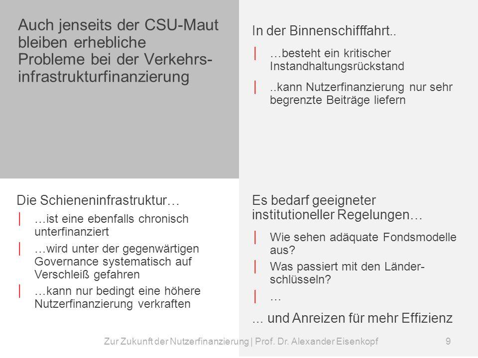 Zur Zukunft der Nutzerfinanzierung | Prof.Dr. Alexander Eisenkopf 10 Kontakt: Prof.