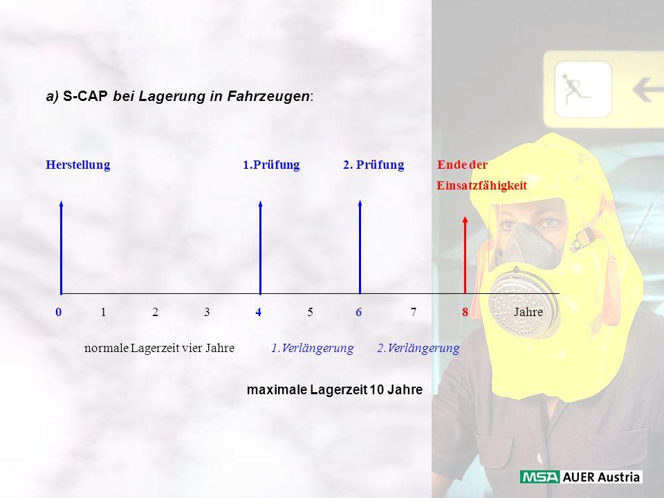 a) S-CAP bei Lagerung in Fahrzeugen: Herstellung 1.Prüfung 2. Prüfung Ende der Einsatzfähigkeit 0 1 2 3 4 5 6 7 8 Jahre normale Lagerzeit vier Jahre 1
