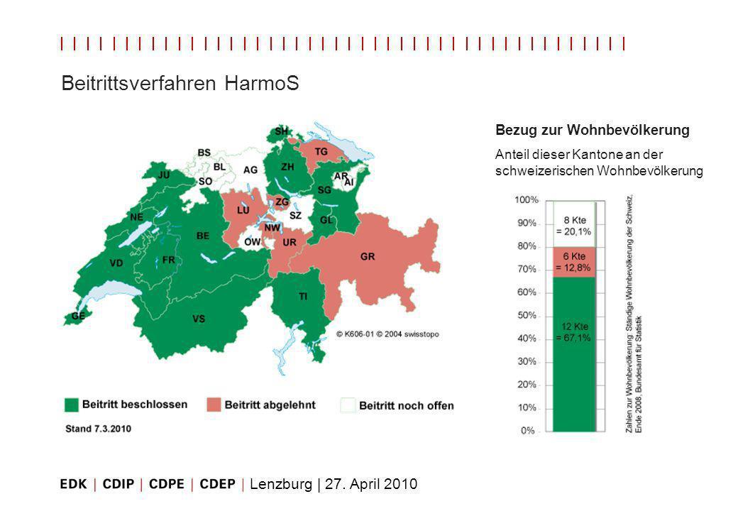 Lenzburg | 27. April 2010 Bezug zur Wohnbevölkerung Anteil dieser Kantone an der schweizerischen Wohnbevölkerung Beitrittsverfahren HarmoS