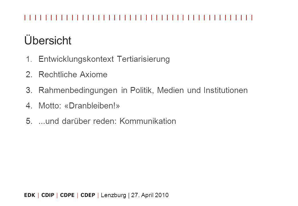 Lenzburg | 27. April 2010 Übersicht 1. Entwicklungskontext Tertiarisierung 2.Rechtliche Axiome 3.Rahmenbedingungen in Politik, Medien und Institutione