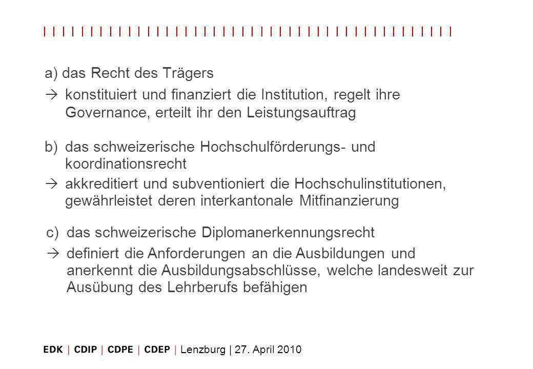 Lenzburg | 27. April 2010 a) das Recht des Trägers konstituiert und finanziert die Institution, regelt ihre Governance, erteilt ihr den Leistungsauftr