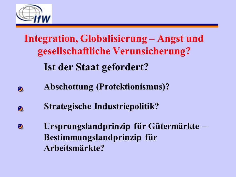 Integration, Globalisierung – Angst und gesellschaftliche Verunsicherung.