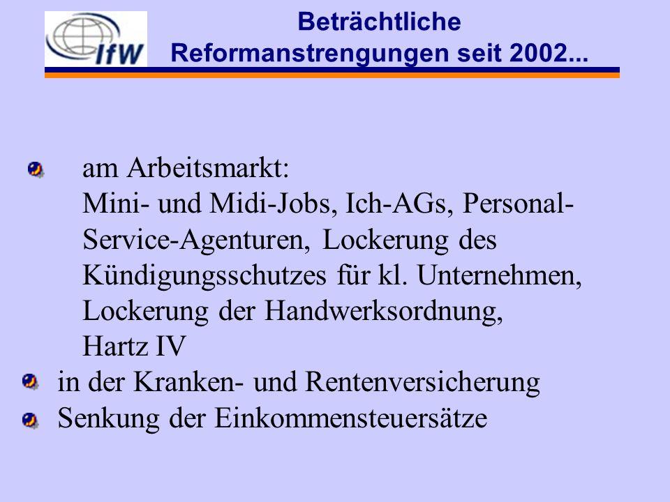 Beträchtliche Reformanstrengungen seit 2002...