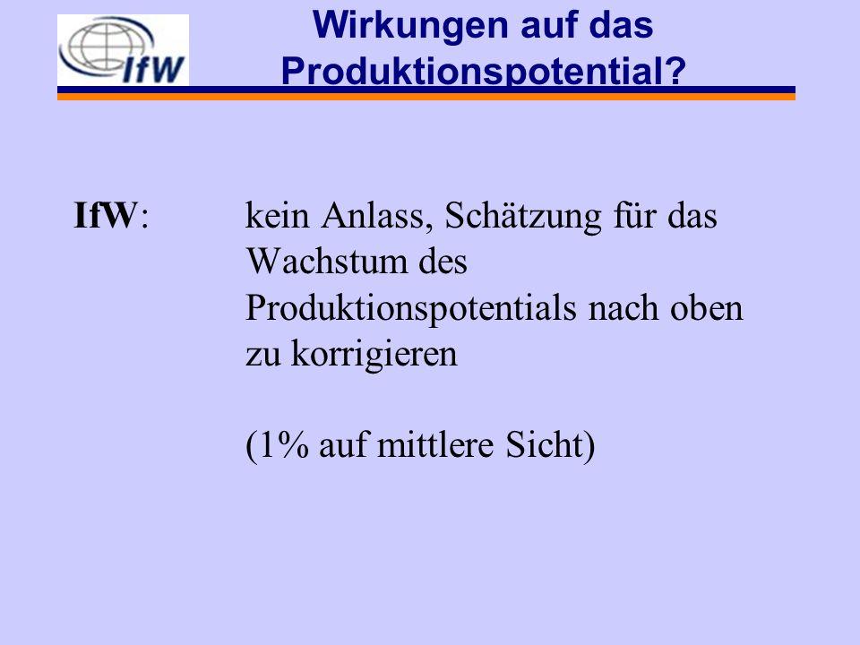 Wirkungen auf das Produktionspotential.