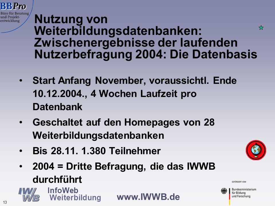 www.IWWB.de 13 InfoWeb Weiterbildung Start Anfang November, voraussichtl. Ende 10.12.2004., 4 Wochen Laufzeit pro Datenbank Geschaltet auf den Homepag