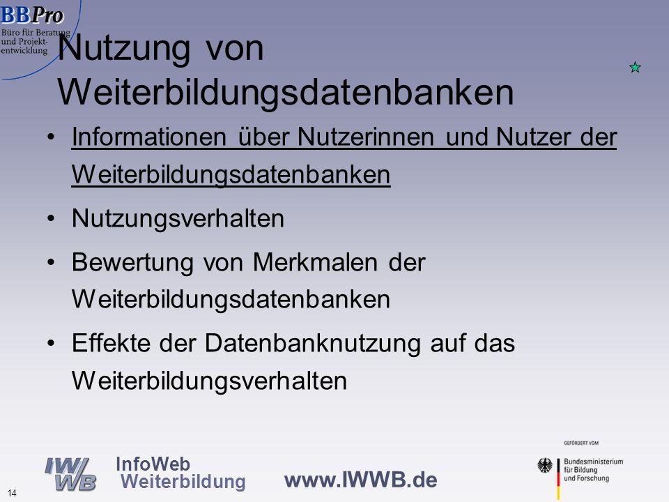 www.IWWB.de 14 InfoWeb Weiterbildung Nutzung von Weiterbildungsdatenbanken Informationen über Nutzerinnen und Nutzer der Weiterbildungsdatenbanken Nut