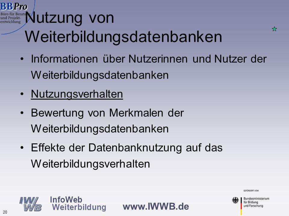 www.IWWB.de 20 InfoWeb Weiterbildung Informationen über Nutzerinnen und Nutzer der Weiterbildungsdatenbanken Nutzungsverhalten Bewertung von Merkmalen