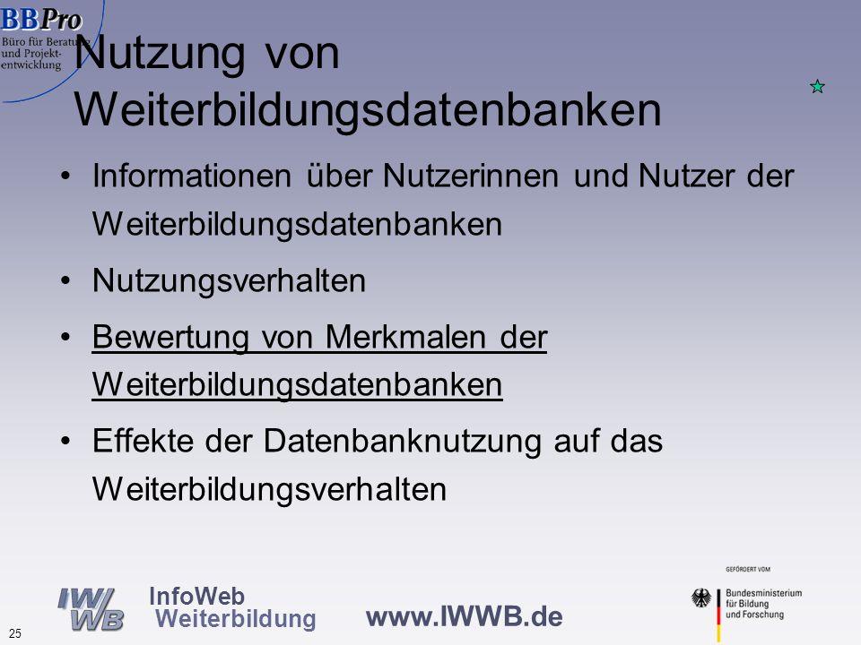 www.IWWB.de 25 InfoWeb Weiterbildung Informationen über Nutzerinnen und Nutzer der Weiterbildungsdatenbanken Nutzungsverhalten Bewertung von Merkmalen