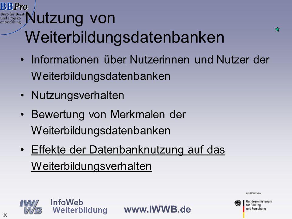 www.IWWB.de 30 InfoWeb Weiterbildung Informationen über Nutzerinnen und Nutzer der Weiterbildungsdatenbanken Nutzungsverhalten Bewertung von Merkmalen