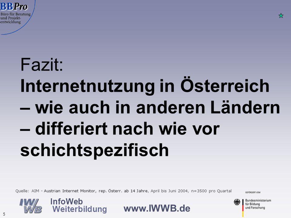 www.IWWB.de 5 InfoWeb Weiterbildung Fazit: Internetnutzung in Österreich – wie auch in anderen Ländern – differiert nach wie vor schichtspezifisch Que